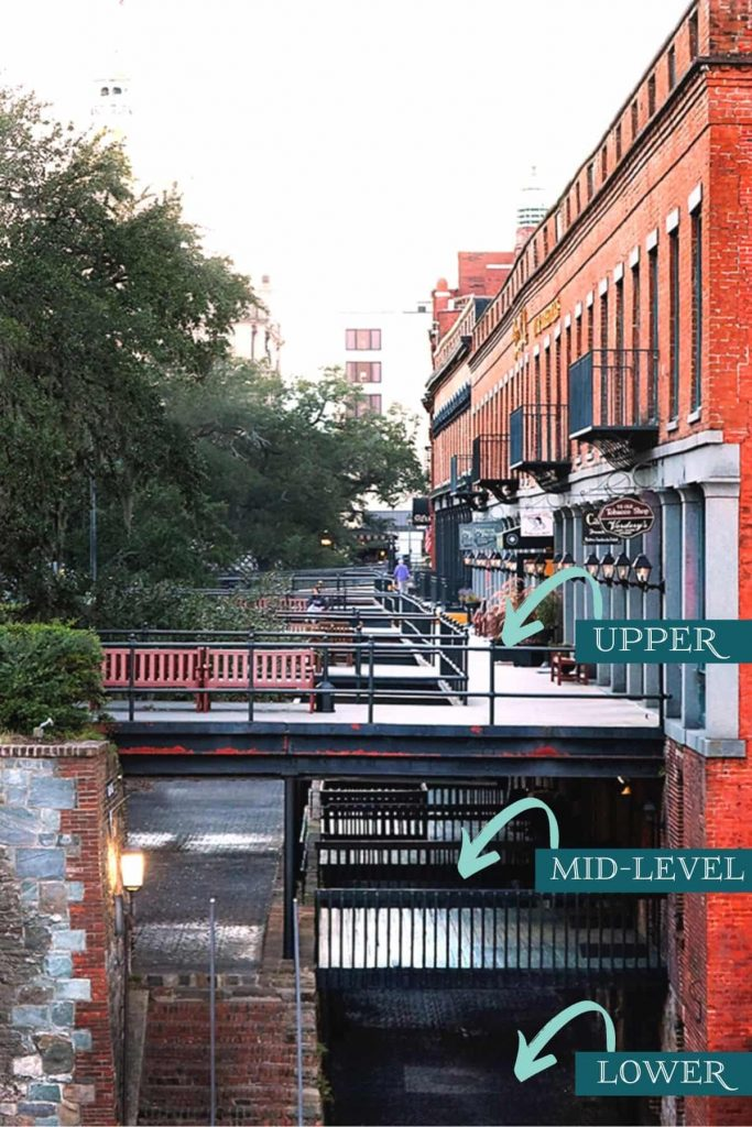 Side view of a bluff and adjacent warehouse buildings on Factors Walk in Savannah with three clearly marked sections consisting of an upper level connected by pedestrian bridges, a mid-tier level with cobblestone alleyways and larger bridges, and a lower level alleyway